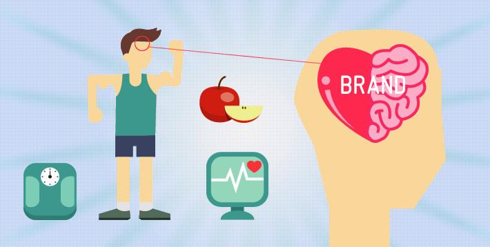 Wellness y fidelización