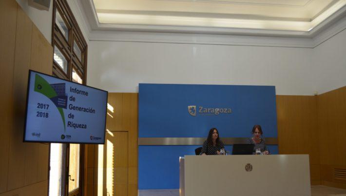 Informe de Generación de Riqueza CIEM Zaragoza